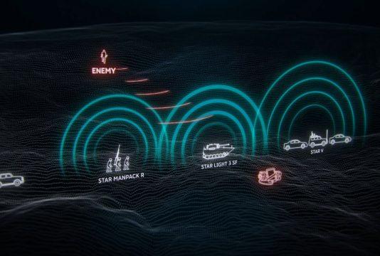 URC Systems – animovaná videa